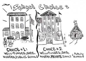 schoolchoices